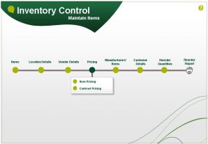 Sage 300 Inventory Control Maintain Items visual process flow